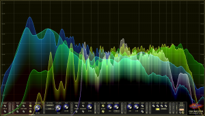 Oscarizor 2D 3D multi channel spectrum analyzer audio plug-in VST VST3 AU AAX Free blend mode 3